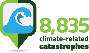 8,835 climate-related catastrophes